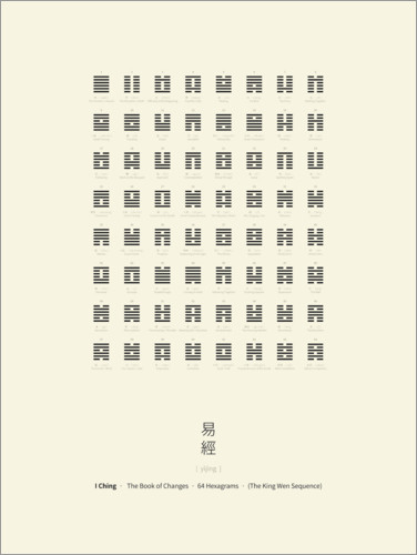 Póster Premium I Ching Chart With 64 Hexagrams (King Wen sequence)