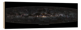 Quadro de madeira  Milky Way, labeled (english) - Jan Hattenbach