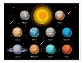 Póster Premium  Our planets - Kidz Collection